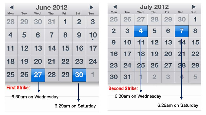Strike Dates June 2012