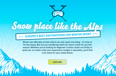 The best destinations for winter sport in Europe revealed in new study